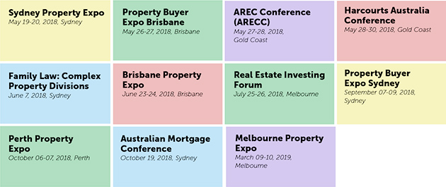 real estate expos in Australia