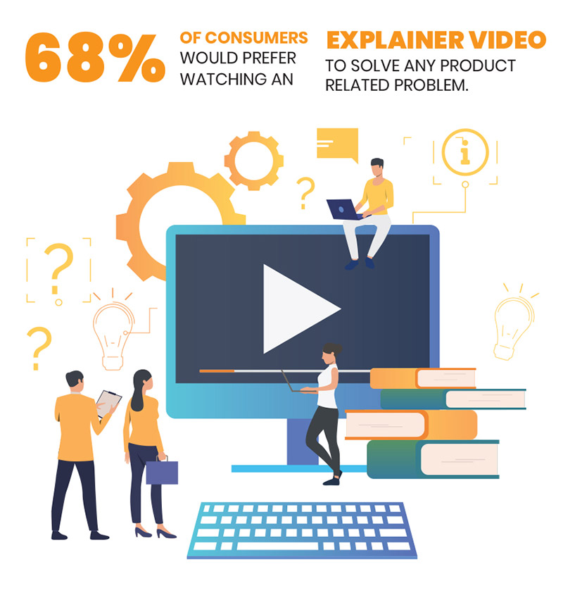Explainer Video Conversion